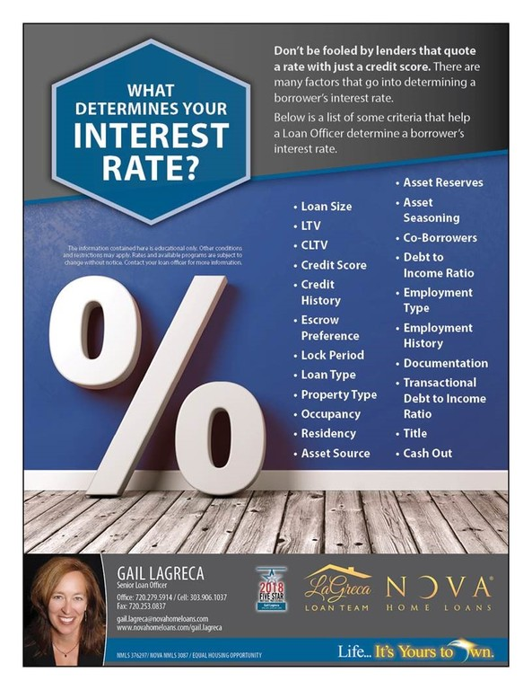 What Determines Your Interest Rate