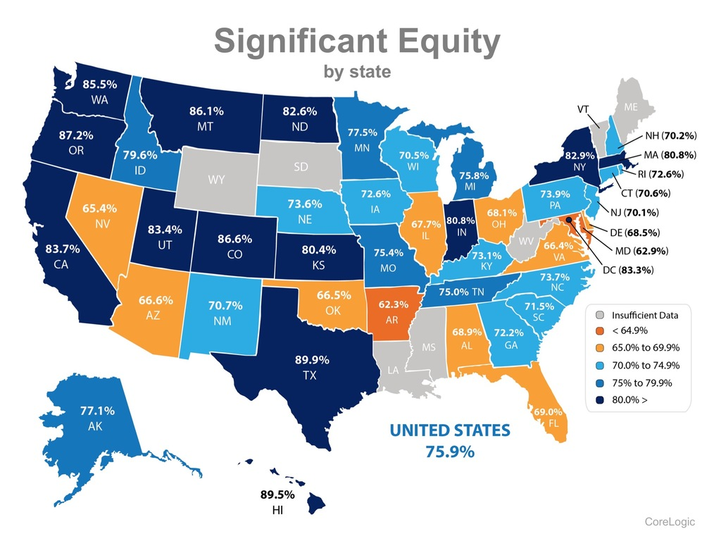 76% Of US Homeowners Now Have at Least 20% Equity in Their Homes!