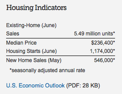 Existing-Home Sales Rise in June as Home Prices Surpass July 2006 Peak